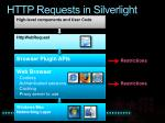 http requests in silverlight