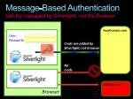 message based authentication