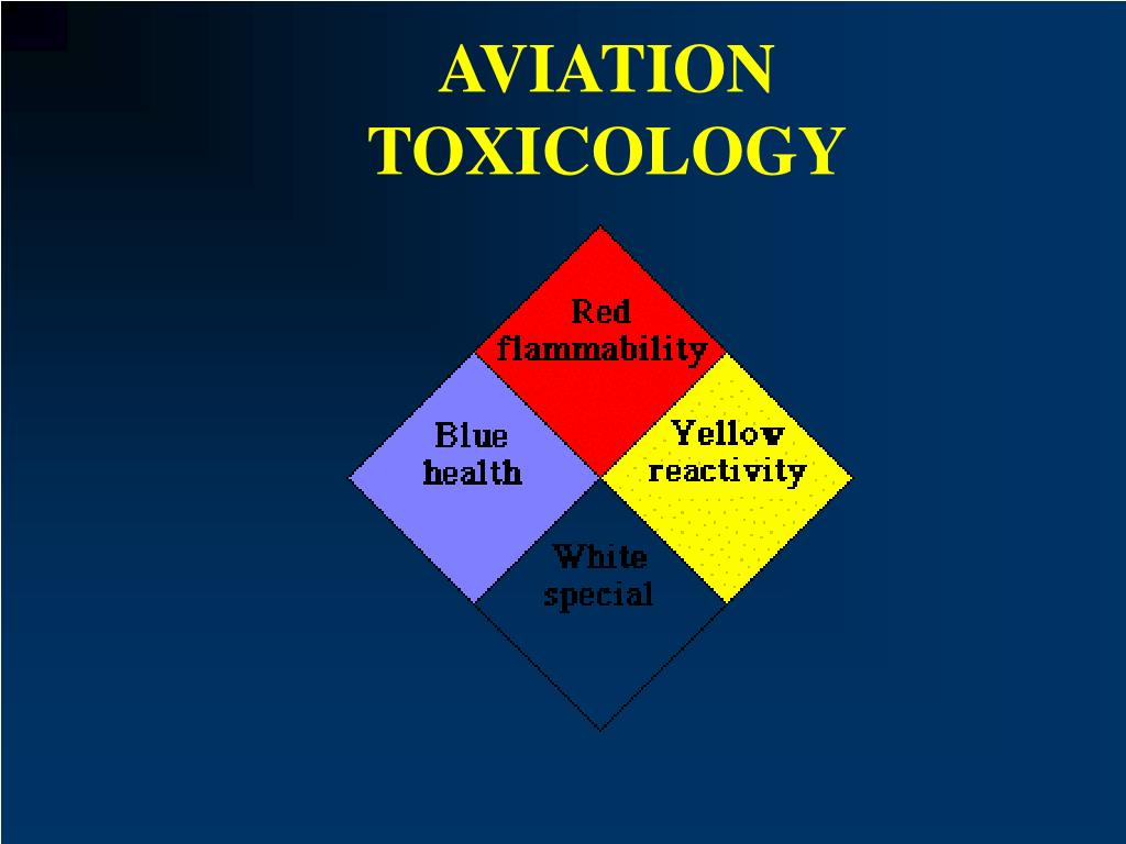 aviation toxicology l.