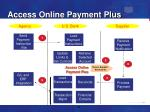 access online payment plus22