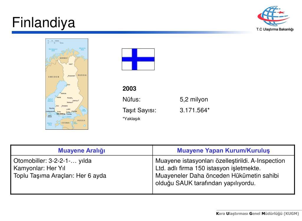 finland iya l.