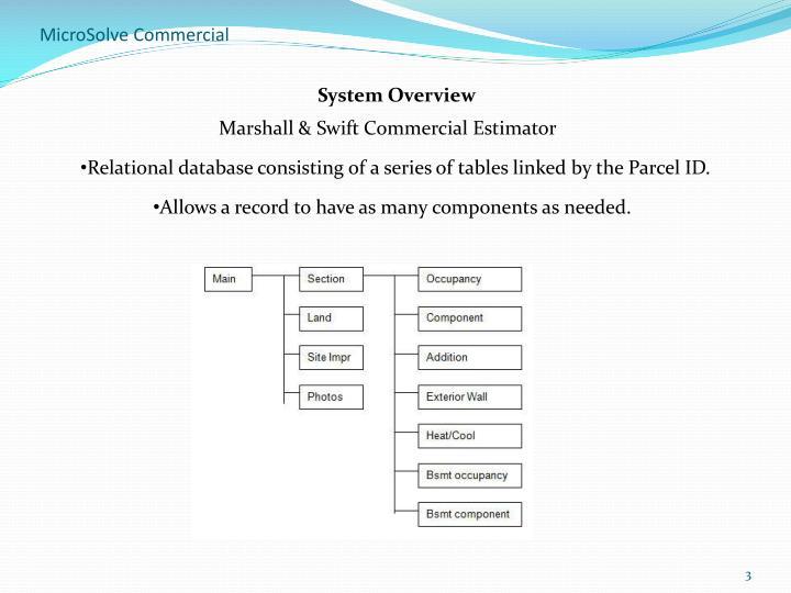 Microsolve commercial3