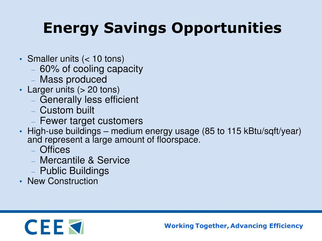 Energy Savings Opportunities