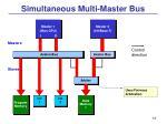 simultaneous multi master bus