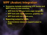 wpf avalon integration