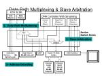 data path multiplexing slave arbitration