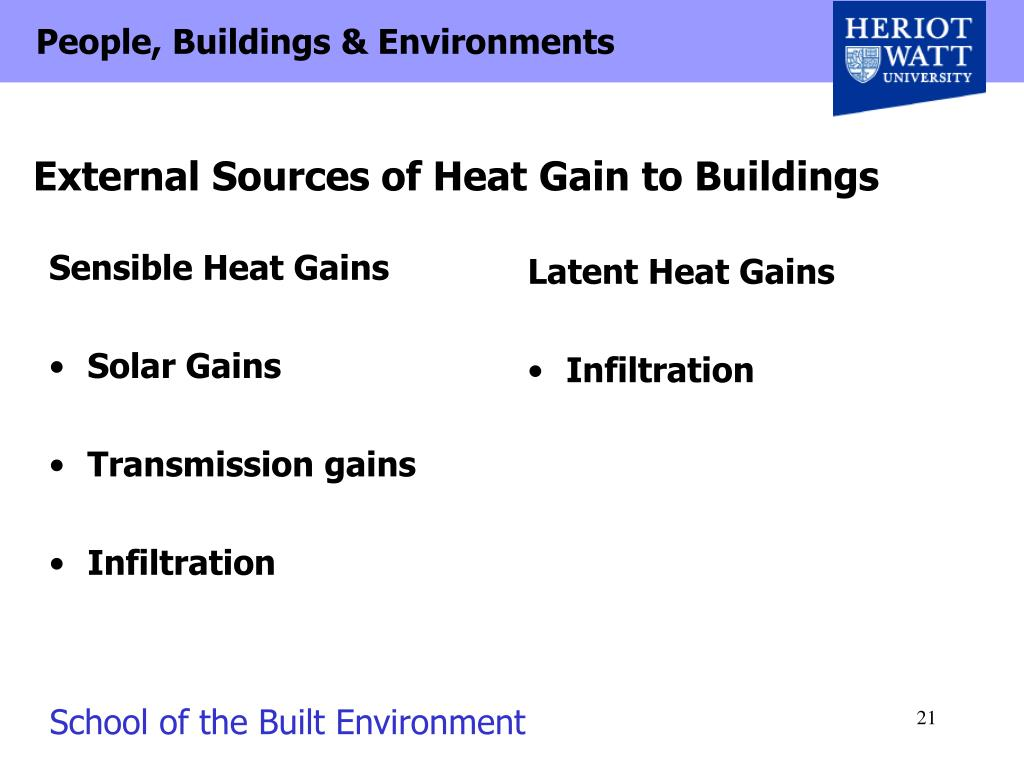 Sensible Heat Gains