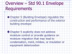 overview std 90 1 envelope requirements