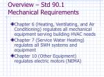 overview std 90 1 mechanical requirements