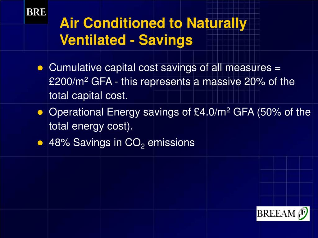 Air Conditioned to Naturally Ventilated - Savings