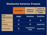 similarity between frames