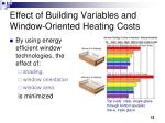 effect of building variables and window oriented heating costs