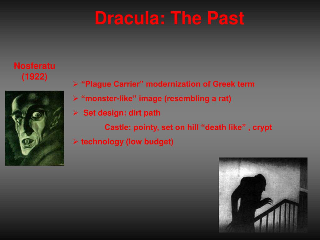Dracula: The Past
