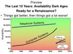 preview the last 10 years availability dark ages ready for a renaissance