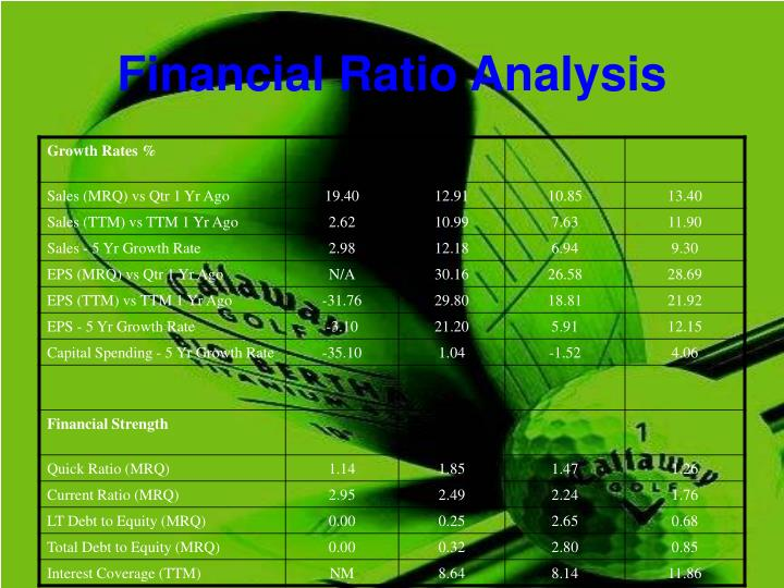 financial ratio analysis of cadbury This is a research report on comparative ratio analysis of britannia and cadbury by jithin john in finance category search and upload all types of comparative ratio analysis of britannia and cadbury projects for mba's on managementparadisecom.