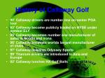 history of callaway golf1