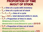 proportion of time in out of stock
