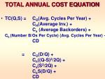 total annual cost equation