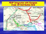 peop integration with european crude oil distribution grid