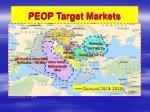 peop target markets