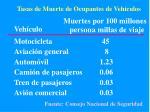 tasas de muerte de ocupantes de veh culos