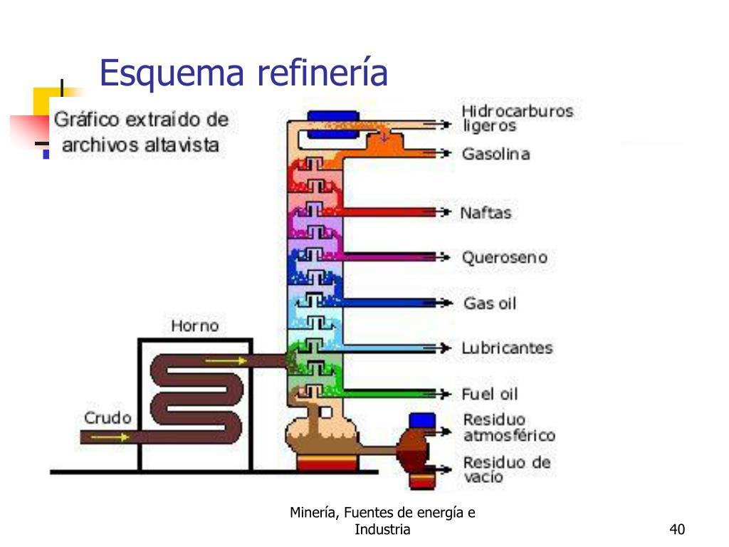 ppt - miner u00cda y fuentes de energ u00cda powerpoint presentation  free download