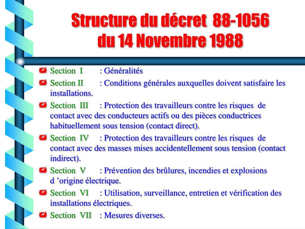 Structure du décret  88-1056
