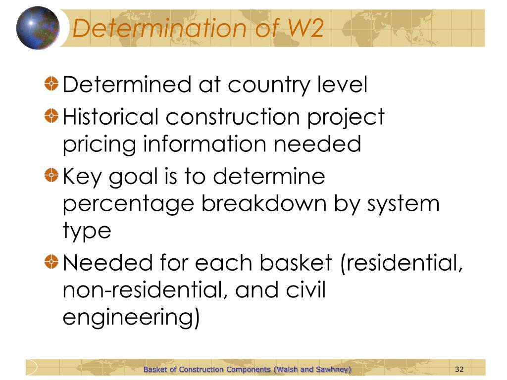 Determination of W2