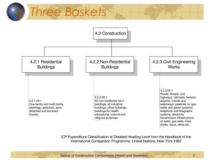 Three baskets