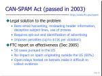 can spam act passed in 2003