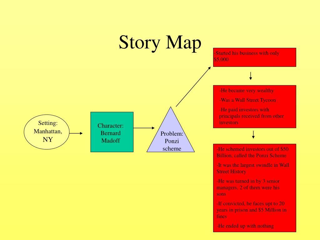 story map l.