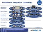 evolution of integration technology19