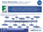 future electronics wsbi is a competitive advantage providing real time global information