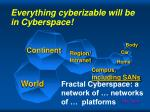 everything cyberizable will be in cyberspace