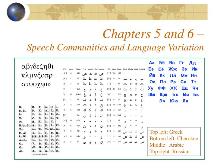 chapters 5 and 6 speech communities and language variation n.
