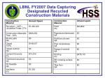lbnl fy2007 data capturing designated recycled construction materials