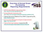 overview of annual green purchasing reporting requirements