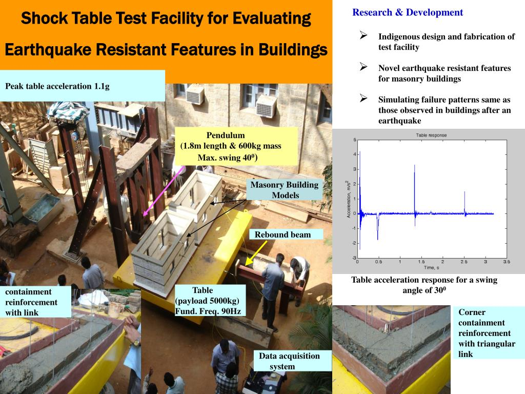 Shock Table Test Facility for Evaluating