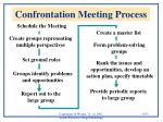 confrontation meeting process