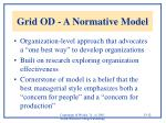 grid od a normative model