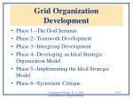 grid organization development