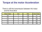 torque at the motor acceleration15