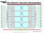 clos network recursive decomposition