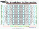 clos network recursive decomposition61