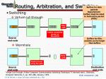 routing arbitration and switching46