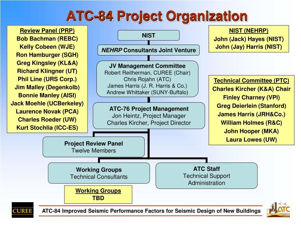 ATC-84 Project Organization