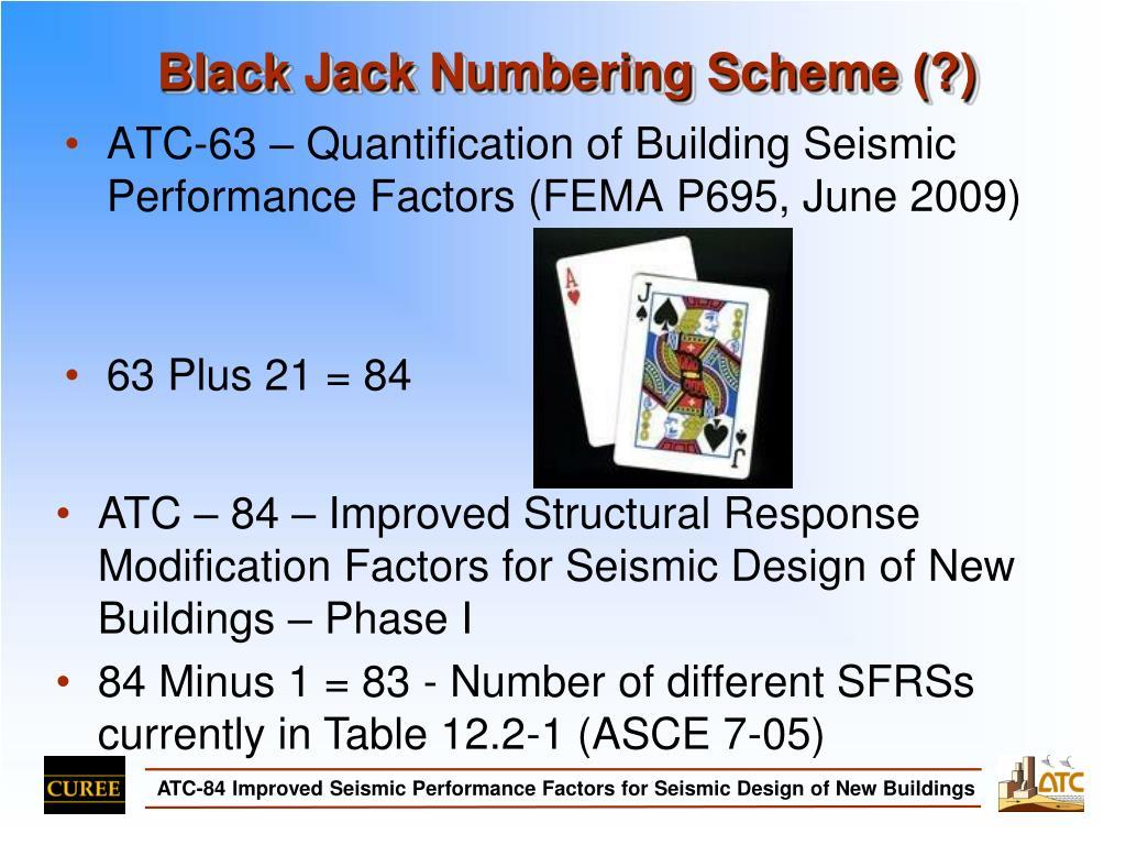 Black Jack Numbering Scheme (?)
