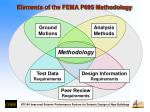 elements of the fema p695 methodology