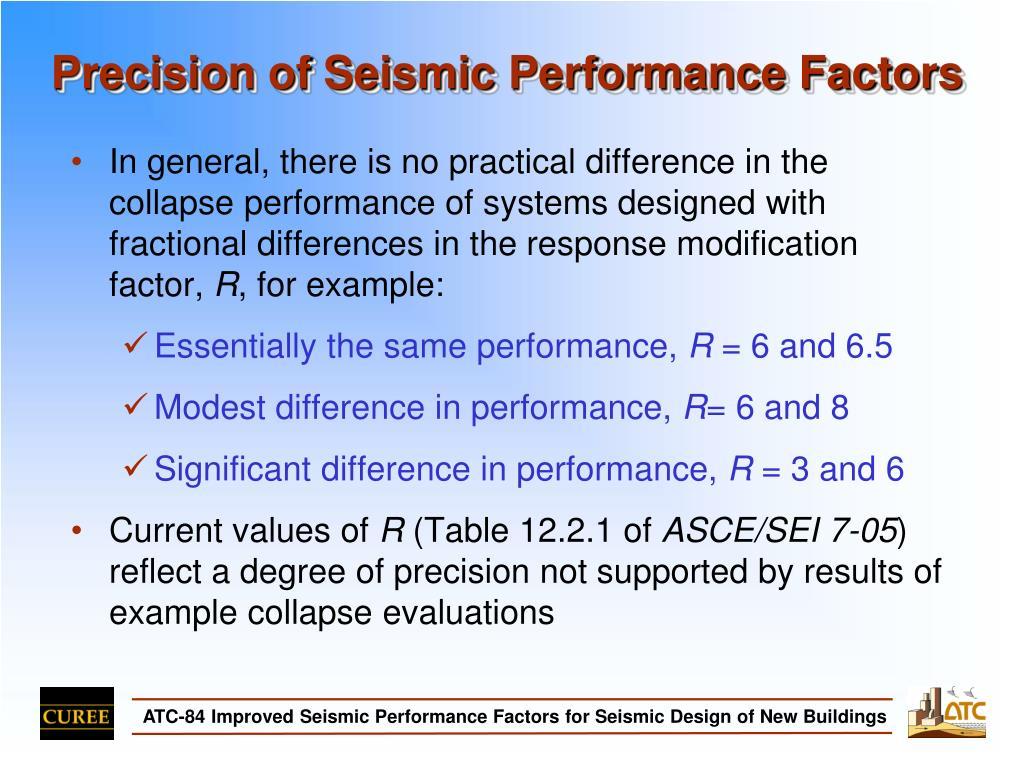 Precision of Seismic Performance Factors