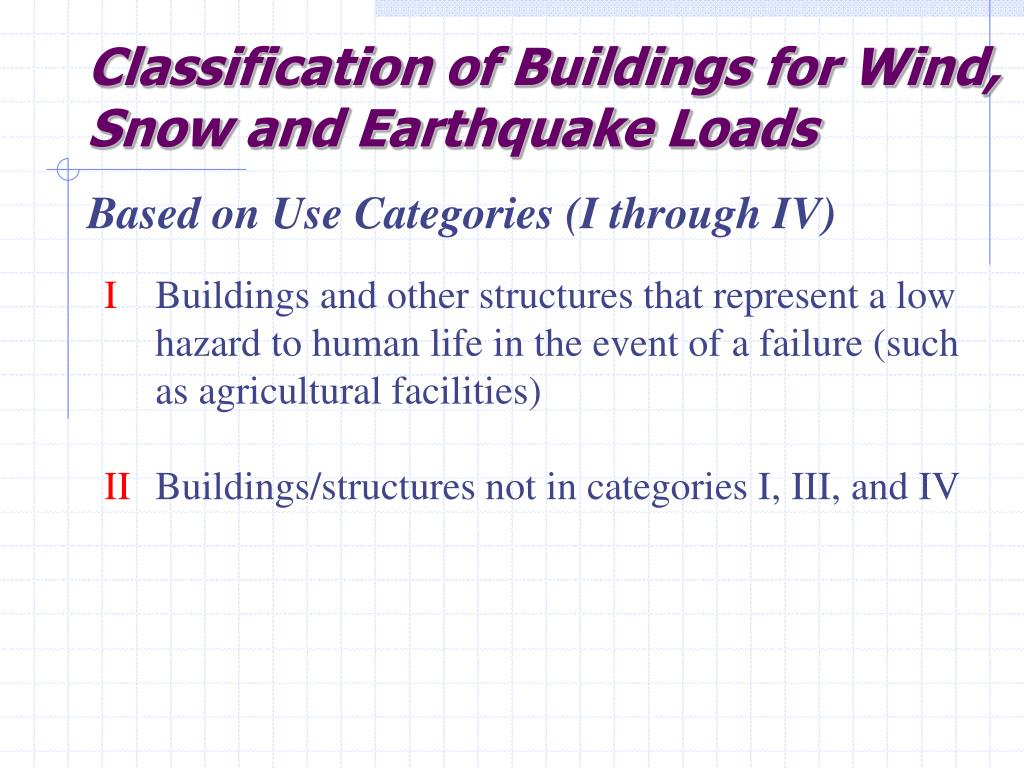 Classification of Buildings for Wind, Snow and Earthquake Loads